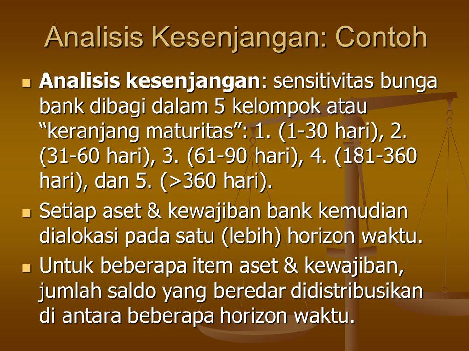 """Analisis Kesenjangan: Contoh Analisis kesenjangan: sensitivitas bunga bank dibagi dalam 5 kelompok atau """"keranjang maturitas"""": 1. (1-30 hari), 2. (31-"""