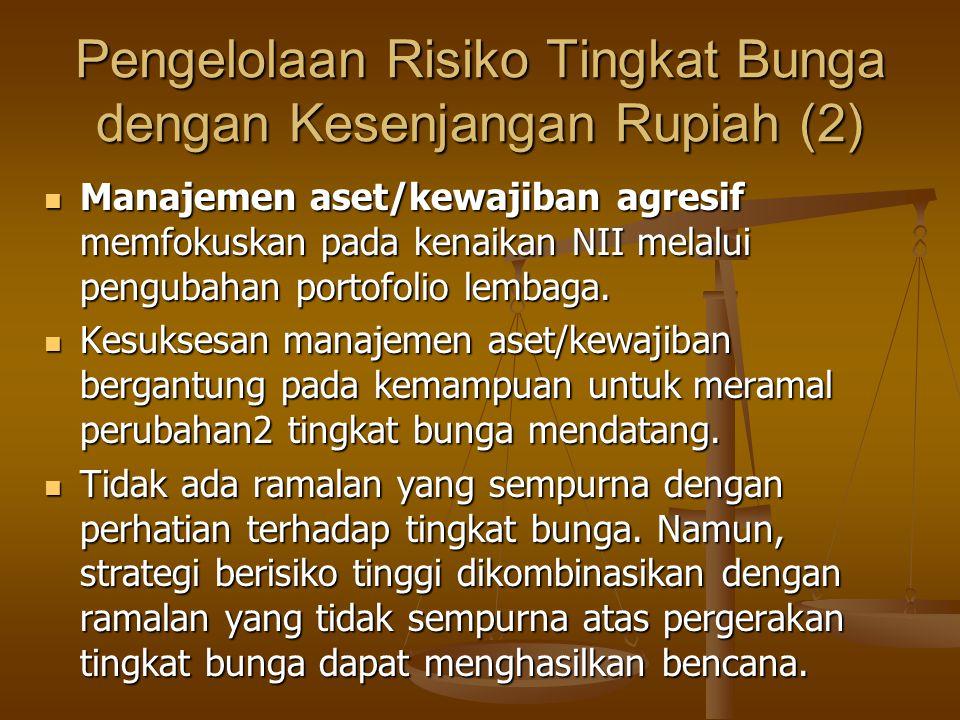 Pengelolaan Risiko Tingkat Bunga dengan Kesenjangan Rupiah (2) Manajemen aset/kewajiban agresif memfokuskan pada kenaikan NII melalui pengubahan portofolio lembaga.