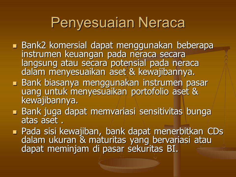 Penyesuaian Neraca Bank2 komersial dapat menggunakan beberapa instrumen keuangan pada neraca secara langsung atau secara potensial pada neraca dalam m
