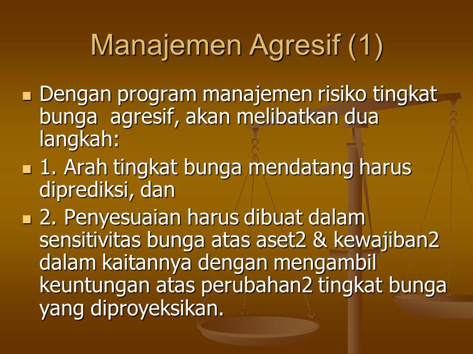 Manajemen Agresif (1) Dengan program manajemen risiko tingkat bunga agresif, akan melibatkan dua langkah: Dengan program manajemen risiko tingkat bunga agresif, akan melibatkan dua langkah: 1.
