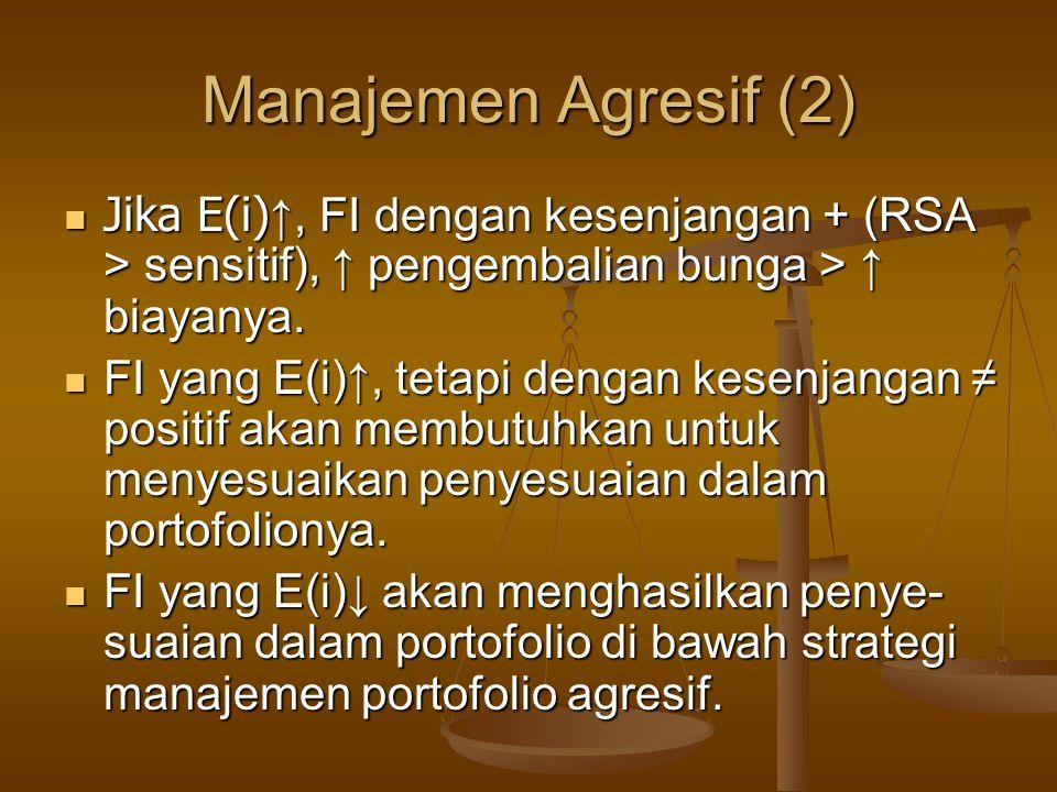 Manajemen Agresif (2) Jika E(i) ↑, FI dengan kesenjangan + (RSA > sensitif), ↑ pengembalian bunga > ↑ biayanya.