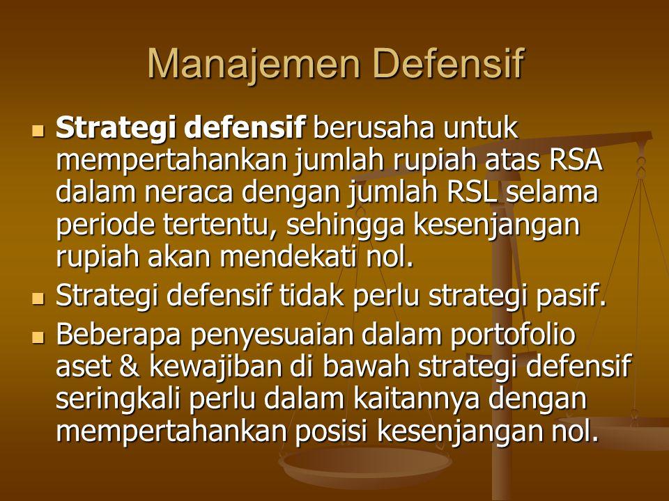 Manajemen Defensif Strategi defensif berusaha untuk mempertahankan jumlah rupiah atas RSA dalam neraca dengan jumlah RSL selama periode tertentu, sehingga kesenjangan rupiah akan mendekati nol.