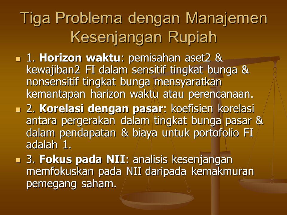Tiga Problema dengan Manajemen Kesenjangan Rupiah 1. Horizon waktu: pemisahan aset2 & kewajiban2 FI dalam sensitif tingkat bunga & nonsensitif tingkat