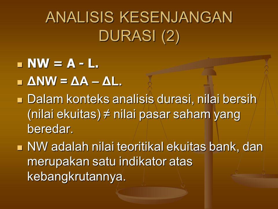 ANALISIS KESENJANGAN DURASI (2) NW = A - L. NW = A - L. ΔNW = ΔA – ΔL. ΔNW = ΔA – ΔL. Dalam konteks analisis durasi, nilai bersih (nilai ekuitas) ≠ ni