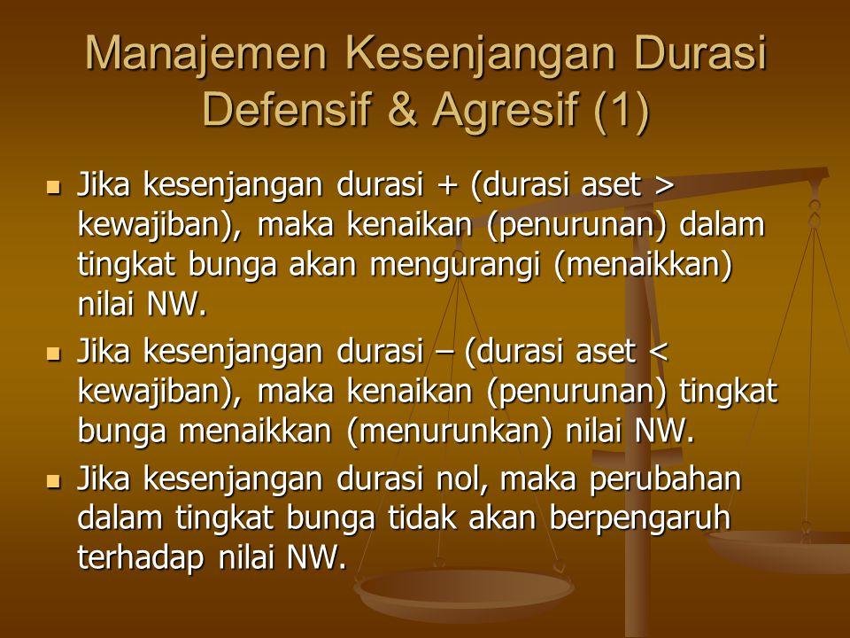Manajemen Kesenjangan Durasi Defensif & Agresif (1) Jika kesenjangan durasi + (durasi aset > kewajiban), maka kenaikan (penurunan) dalam tingkat bunga akan mengurangi (menaikkan) nilai NW.