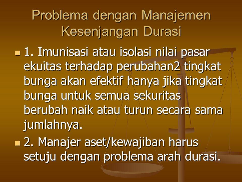 Problema dengan Manajemen Kesenjangan Durasi 1.