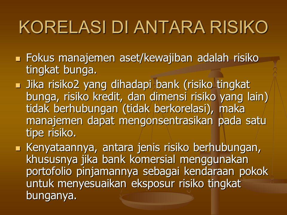 KORELASI DI ANTARA RISIKO Fokus manajemen aset/kewajiban adalah risiko tingkat bunga.