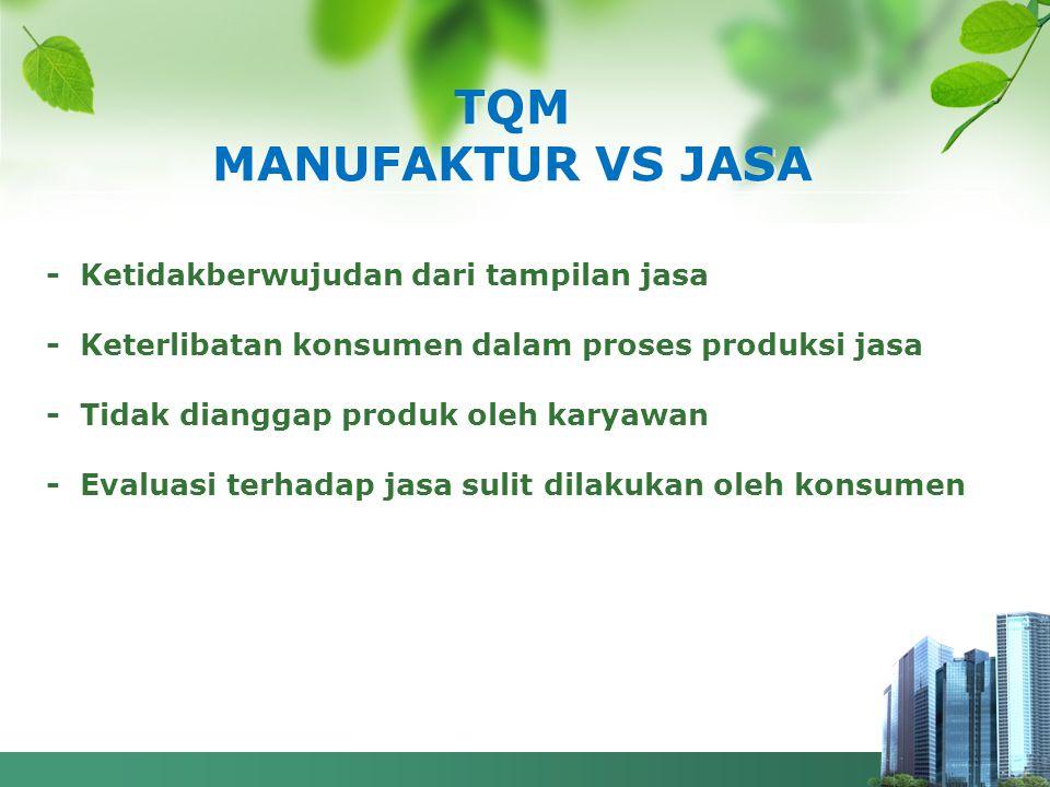 TQM MANUFAKTUR VS JASA - Ketidakberwujudan dari tampilan jasa - Keterlibatan konsumen dalam proses produksi jasa - Tidak dianggap produk oleh karyawan