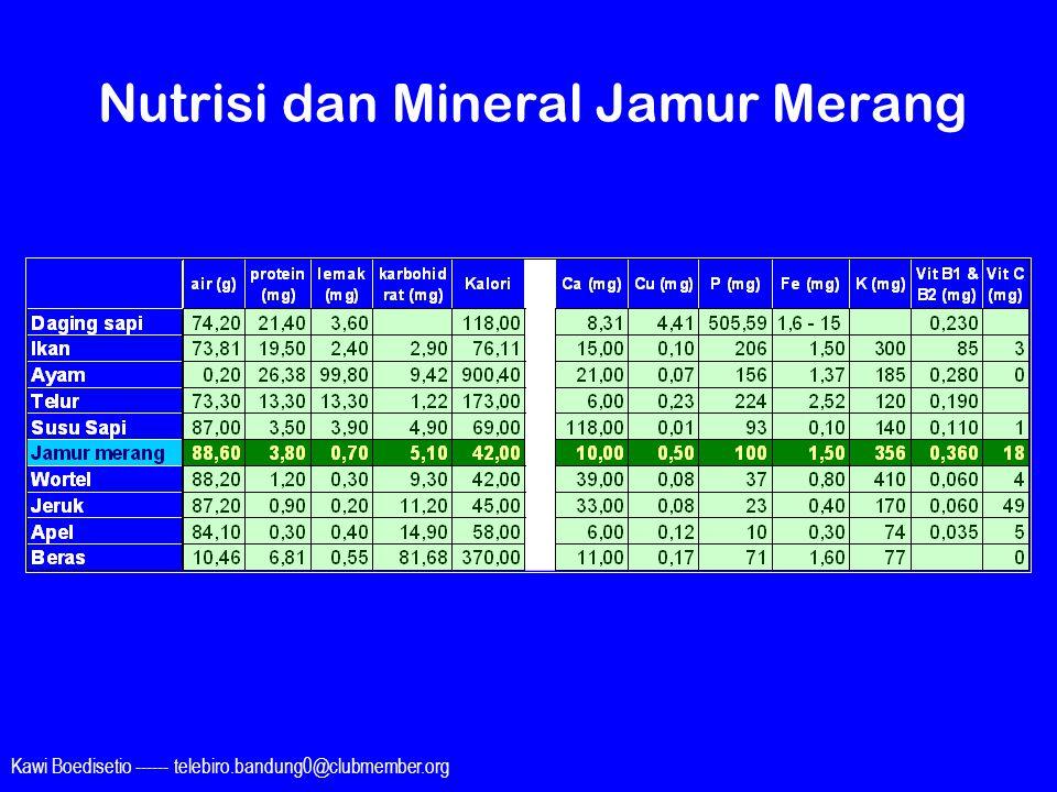 Kawi Boedisetio ------ telebiro.bandung0@clubmember.org Nutrisi dan Mineral Jamur Merang