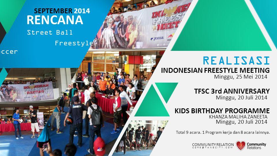 REALISASI INDONESIAN FREESTYLE MEETING Total 9 acara. 1 Program kerja dan 8 acara lainnya. RENCANA Street Ball Freestyle Soccer Minggu, 25 Mei 2014 CO