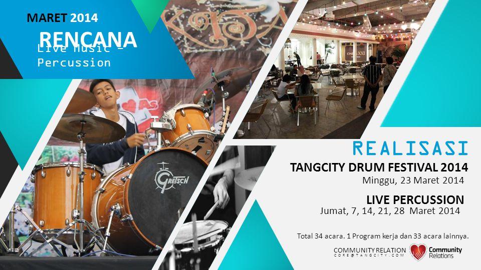 REALISASI TANGCITY DRUM FESTIVAL 2014 Total 34 acara. 1 Program kerja dan 33 acara lainnya. Minggu, 23 Maret 2014 COMMUNITY RELATION CORE@TANGCITY.COM