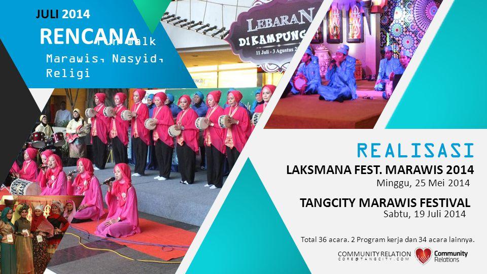 REALISASI LAKSMANA FEST.MARAWIS 2014 Total 36 acara.