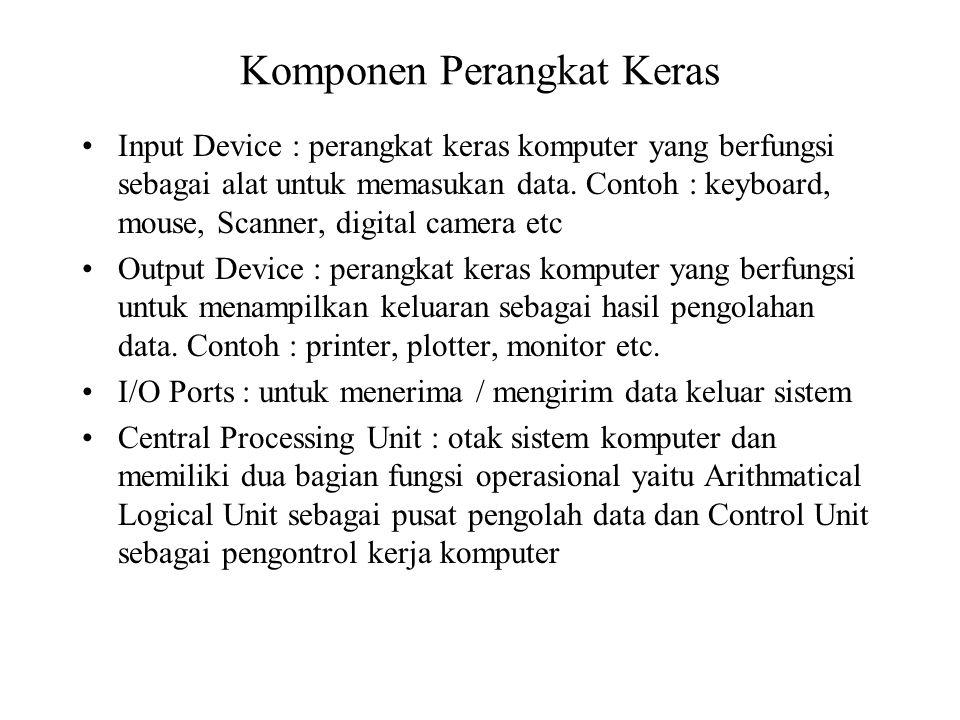 Komponen Perangkat Keras Input Device : perangkat keras komputer yang berfungsi sebagai alat untuk memasukan data. Contoh : keyboard, mouse, Scanner,