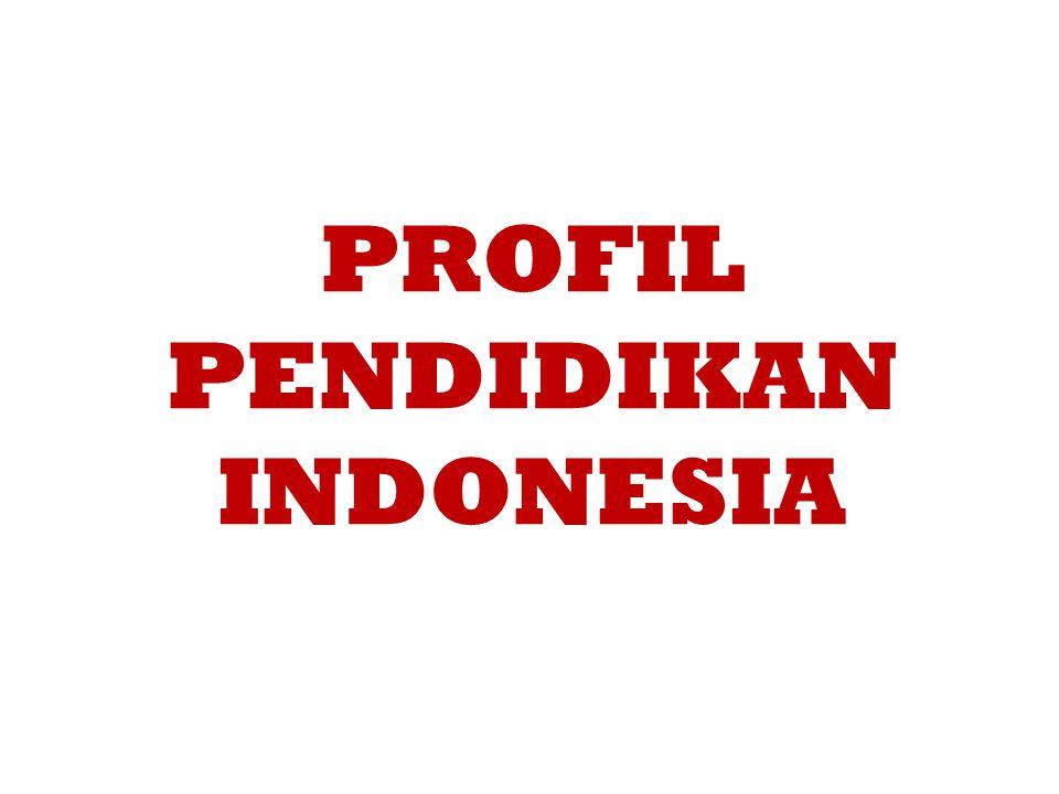 PROFIL PENDIDIKAN INDONESIA