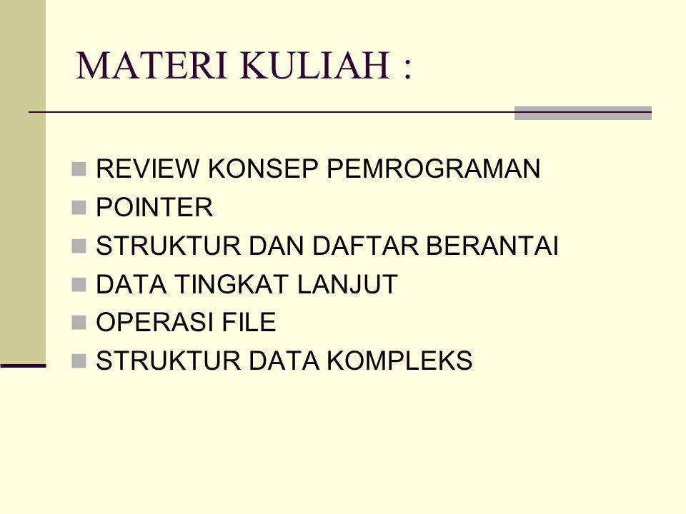MATERI KULIAH : REVIEW KONSEP PEMROGRAMAN POINTER STRUKTUR DAN DAFTAR BERANTAI DATA TINGKAT LANJUT OPERASI FILE STRUKTUR DATA KOMPLEKS