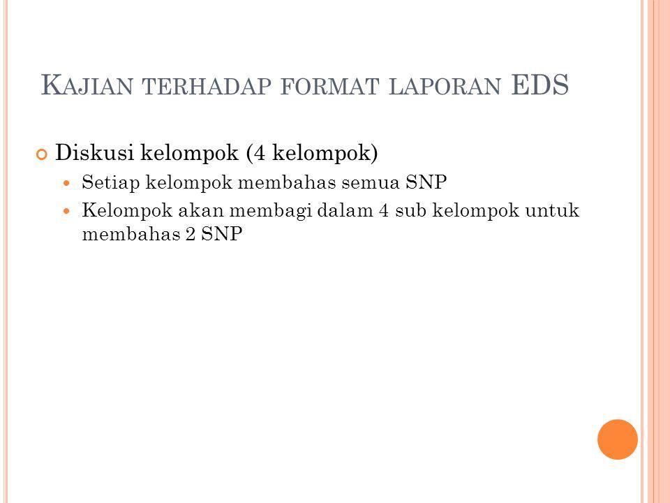 K AJIAN TERHADAP FORMAT LAPORAN EDS Diskusi kelompok (4 kelompok) Setiap kelompok membahas semua SNP Kelompok akan membagi dalam 4 sub kelompok untuk membahas 2 SNP