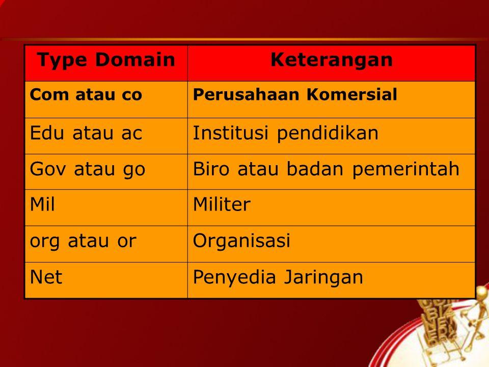 Type DomainKeterangan Com atau coPerusahaan Komersial Edu atau acInstitusi pendidikan Gov atau goBiro atau badan pemerintah MilMiliter org atau orOrga