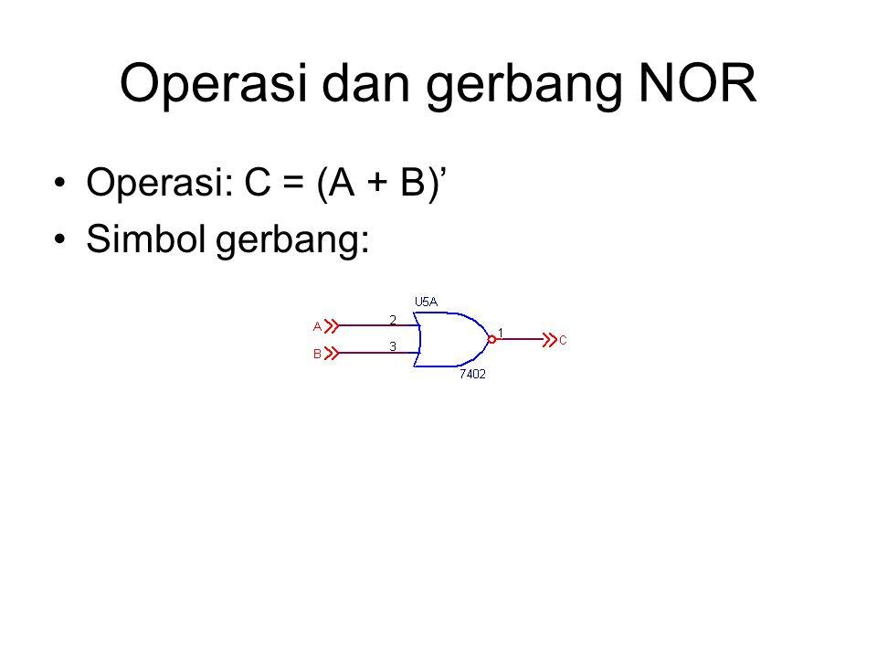 Operasi dan gerbang NOR Operasi: C = (A + B)' Simbol gerbang: