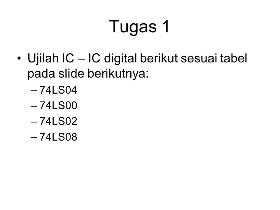 Tugas 1 Ujilah IC – IC digital berikut sesuai tabel pada slide berikutnya: –74LS04 –74LS00 –74LS02 –74LS08