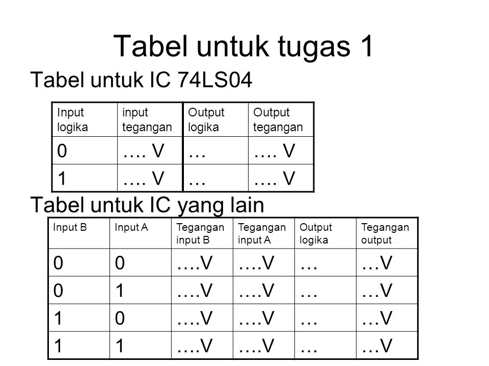 Tabel untuk tugas 1 Tabel untuk IC 74LS04 Tabel untuk IC yang lain Input logika input tegangan Output logika Output tegangan 0…. V… 1 … Input BInput A