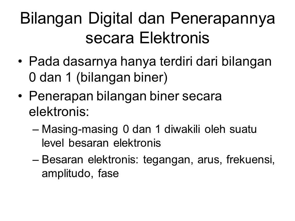 Bilangan Digital dan Penerapannya secara Elektronis Pada dasarnya hanya terdiri dari bilangan 0 dan 1 (bilangan biner) Penerapan bilangan biner secara