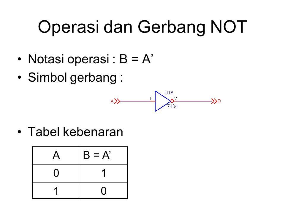 Operasi dan Gerbang NOT Notasi operasi : B = A' Simbol gerbang : Tabel kebenaran AB = A' 01 10