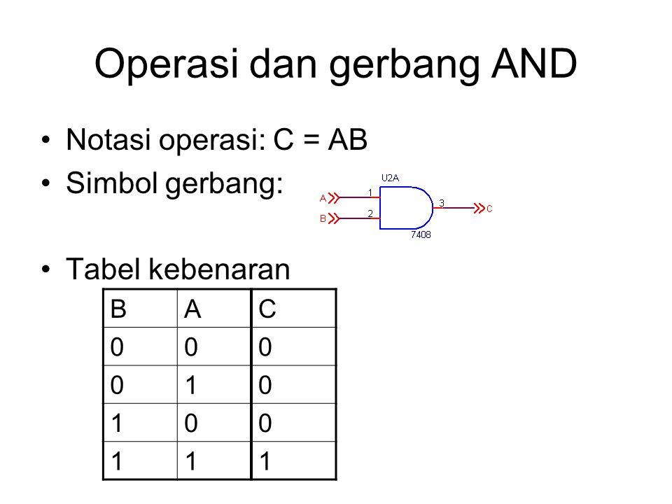 Operasi dan gerbang AND Notasi operasi: C = AB Simbol gerbang: Tabel kebenaran BAC 000 010 100 111