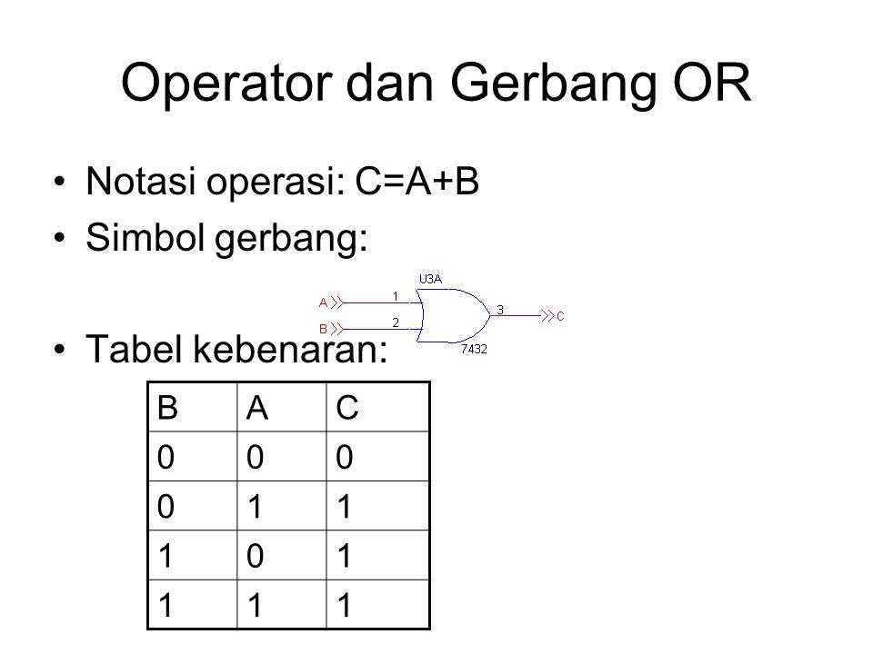 Operator dan Gerbang OR Notasi operasi: C=A+B Simbol gerbang: Tabel kebenaran: BAC 000 011 101 111