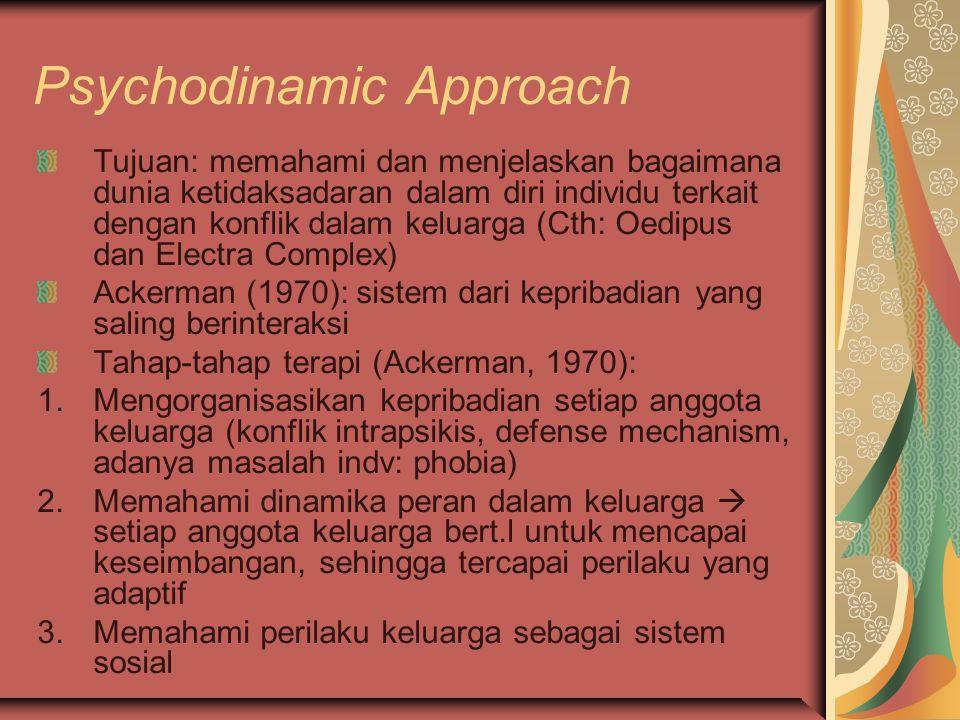 Psychodinamic Approach Tujuan: memahami dan menjelaskan bagaimana dunia ketidaksadaran dalam diri individu terkait dengan konflik dalam keluarga (Cth: Oedipus dan Electra Complex) Ackerman (1970): sistem dari kepribadian yang saling berinteraksi Tahap-tahap terapi (Ackerman, 1970): 1.Mengorganisasikan kepribadian setiap anggota keluarga (konflik intrapsikis, defense mechanism, adanya masalah indv: phobia) 2.Memahami dinamika peran dalam keluarga  setiap anggota keluarga bert.l untuk mencapai keseimbangan, sehingga tercapai perilaku yang adaptif 3.Memahami perilaku keluarga sebagai sistem sosial