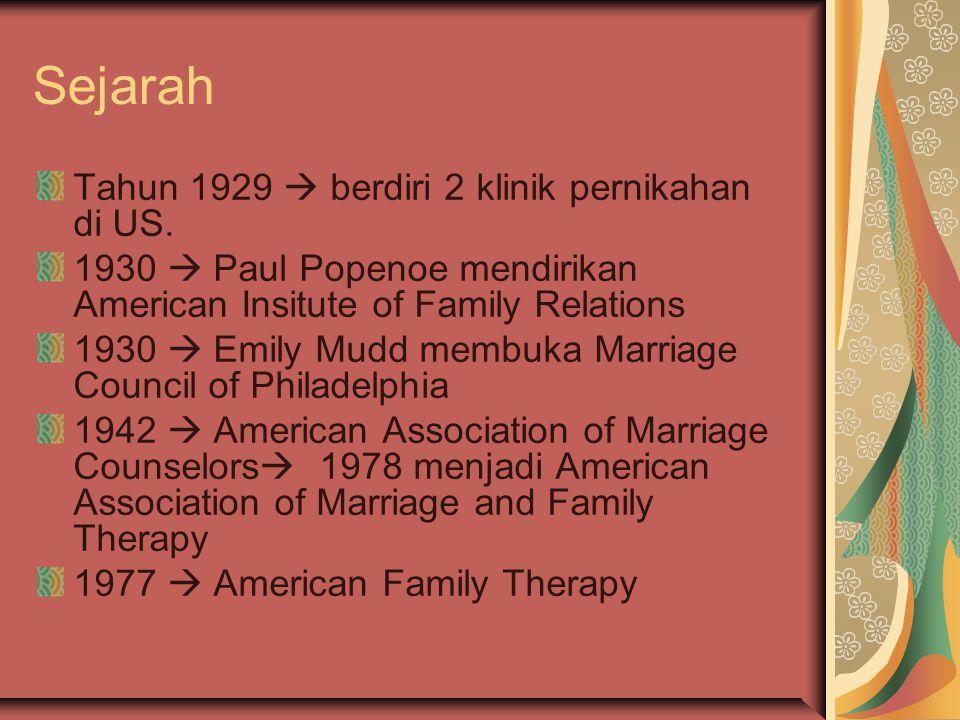 Sejarah Tahun 1929  berdiri 2 klinik pernikahan di US. 1930  Paul Popenoe mendirikan American Insitute of Family Relations 1930  Emily Mudd membuka
