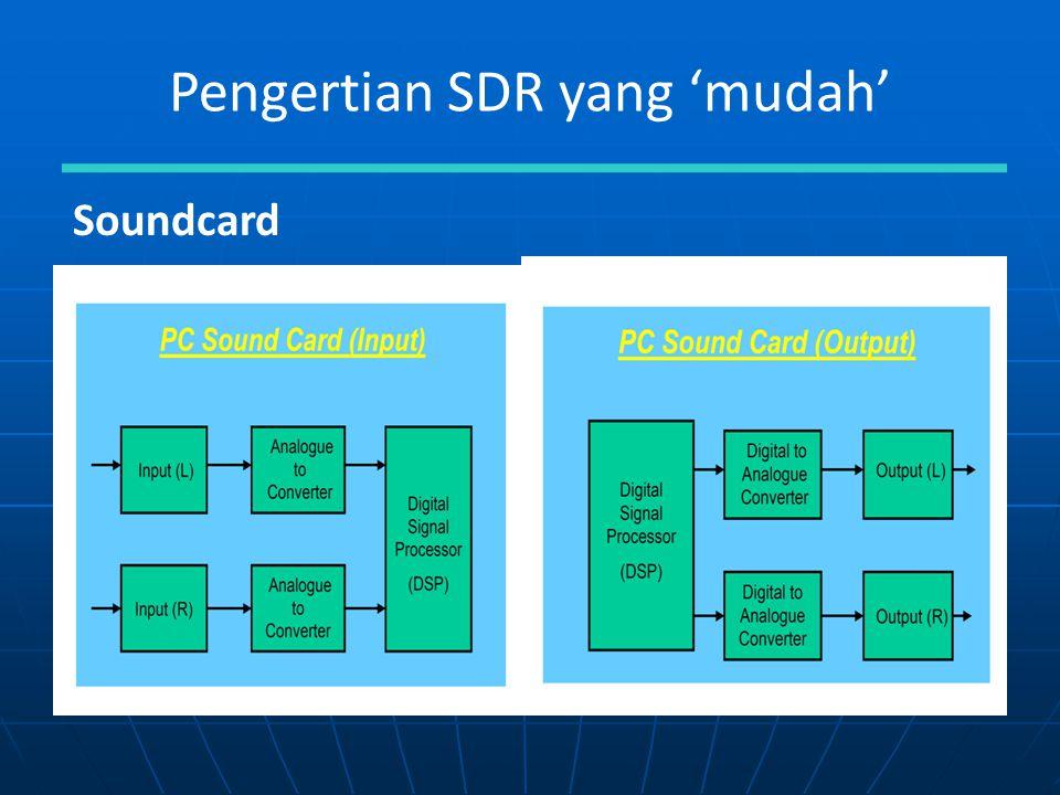 Pengertian SDR yang 'mudah' Soundcard