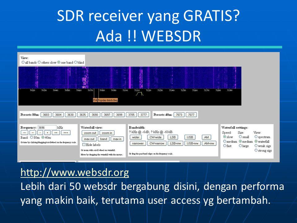 SDR receiver yang GRATIS? Ada !! WEBSDR http://www.websdr.org http://www.websdr.org Lebih dari 50 websdr bergabung disini, dengan performa yang makin