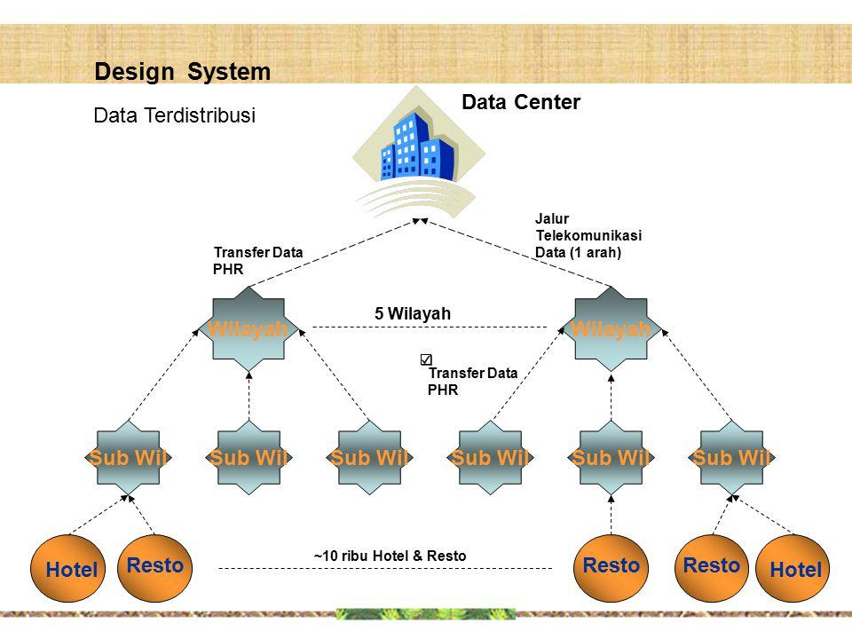Data Center Wilayah Sub Wil 5 Wilayah Transfer Data PHR Hotel Resto Hotel Resto ~10 ribu Hotel & Resto Data Terdistribusi Jalur Telekomunikasi Data (1