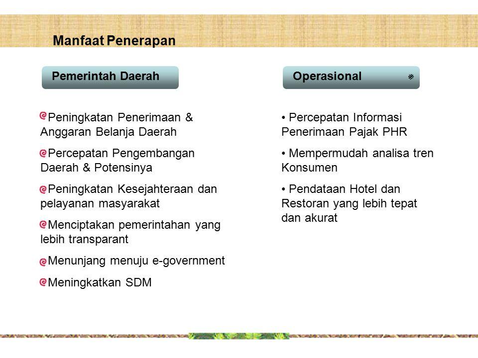Pemerintah Daerah Peningkatan Penerimaan & Anggaran Belanja Daerah Percepatan Pengembangan Daerah & Potensinya Peningkatan Kesejahteraan dan pelayanan