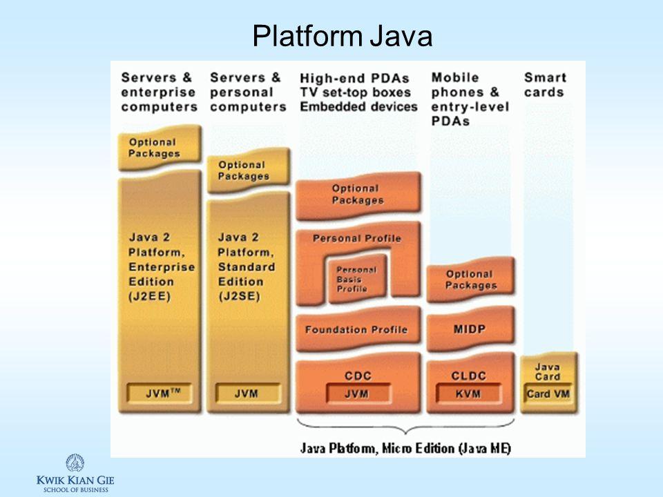Java spesifikasi, API & JDK Java syntax adalah syntax penulisan bahasa java yang didefinisikan dalam Java language specification (bahasa java) Java li