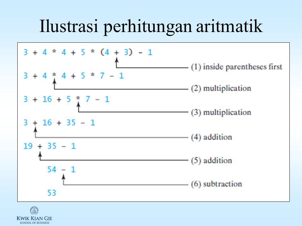 Java melakukan perhitungan dengan urutan sbb: 1.Perkalian, pembagian & modulo dilakukan diawal dari kiri ke kanan. 2.Penambahann & pengurangan dilakuk