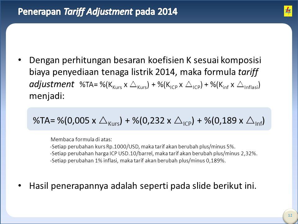 12 Dengan perhitungan besaran koefisien K sesuai komposisi biaya penyediaan tenaga listrik 2014, maka formula tariff adjustment %TA= %(K Kurs x  Kurs