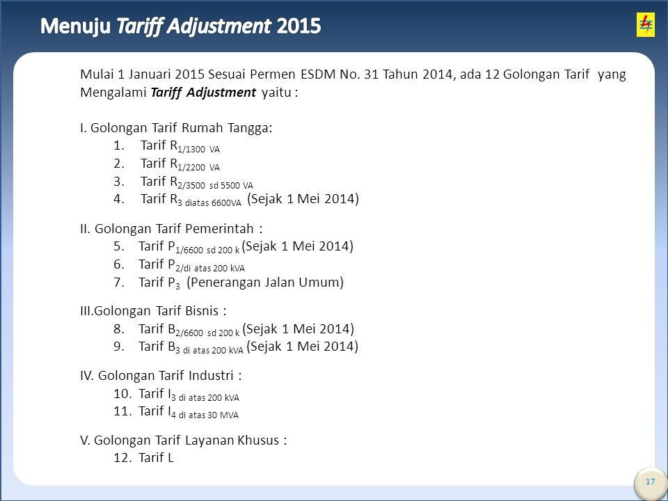 17 Mulai 1 Januari 2015 Sesuai Permen ESDM No. 31 Tahun 2014, ada 12 Golongan Tarif yang Mengalami Tariff Adjustment yaitu : I. Golongan Tarif Rumah T