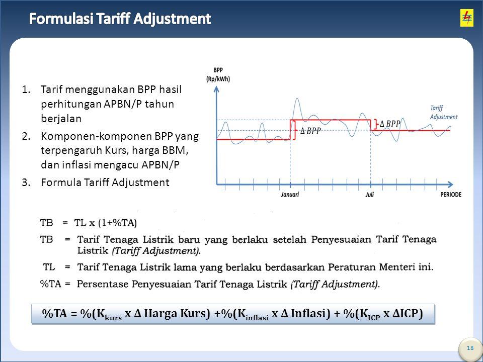 18 1.Tarif menggunakan BPP hasil perhitungan APBN/P tahun berjalan 2.Komponen-komponen BPP yang terpengaruh Kurs, harga BBM, dan inflasi mengacu APBN/
