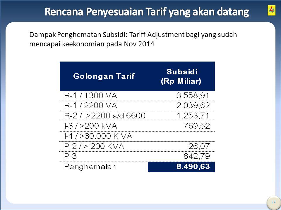 27 Dampak Penghematan Subsidi: Tariff Adjustment bagi yang sudah mencapai keekonomian pada Nov 2014