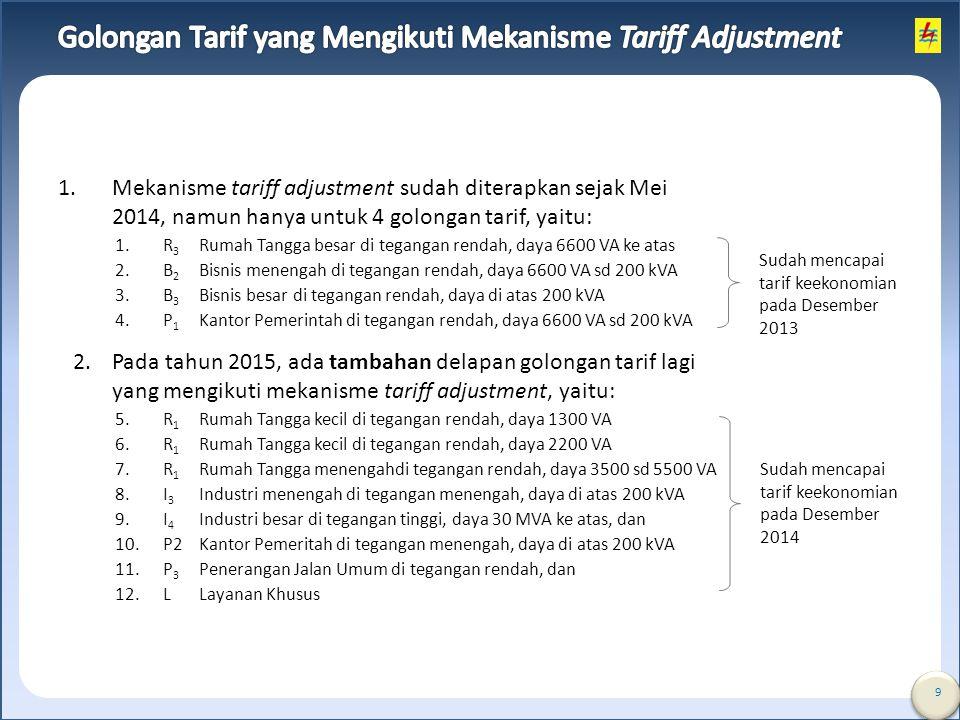 9 1.Mekanisme tariff adjustment sudah diterapkan sejak Mei 2014, namun hanya untuk 4 golongan tarif, yaitu: 1.R 3 Rumah Tangga besar di tegangan renda