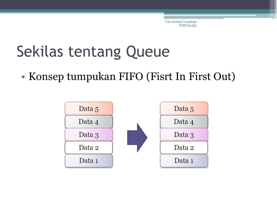 Sekilas tentang Queue Konsep tumpukan FIFO (Fisrt In First Out) Data 1 Data 5 Data 4 Data 3 Data 2 Data 1 Data 5 Data 4 Data 3 Data 2 Universitas Nusa