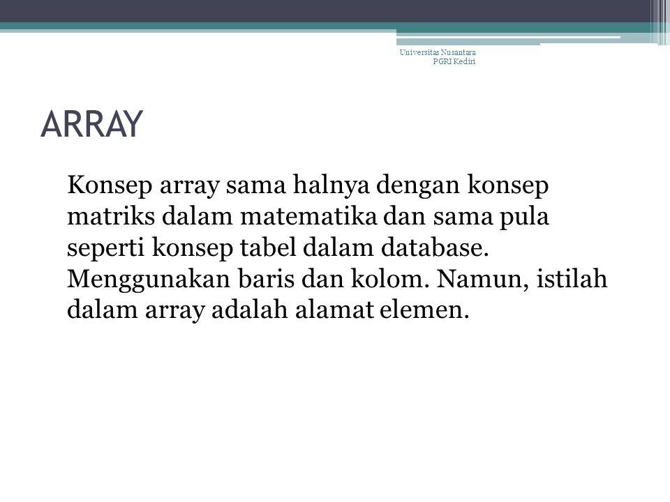 ARRAY Konsep array sama halnya dengan konsep matriks dalam matematika dan sama pula seperti konsep tabel dalam database. Menggunakan baris dan kolom.