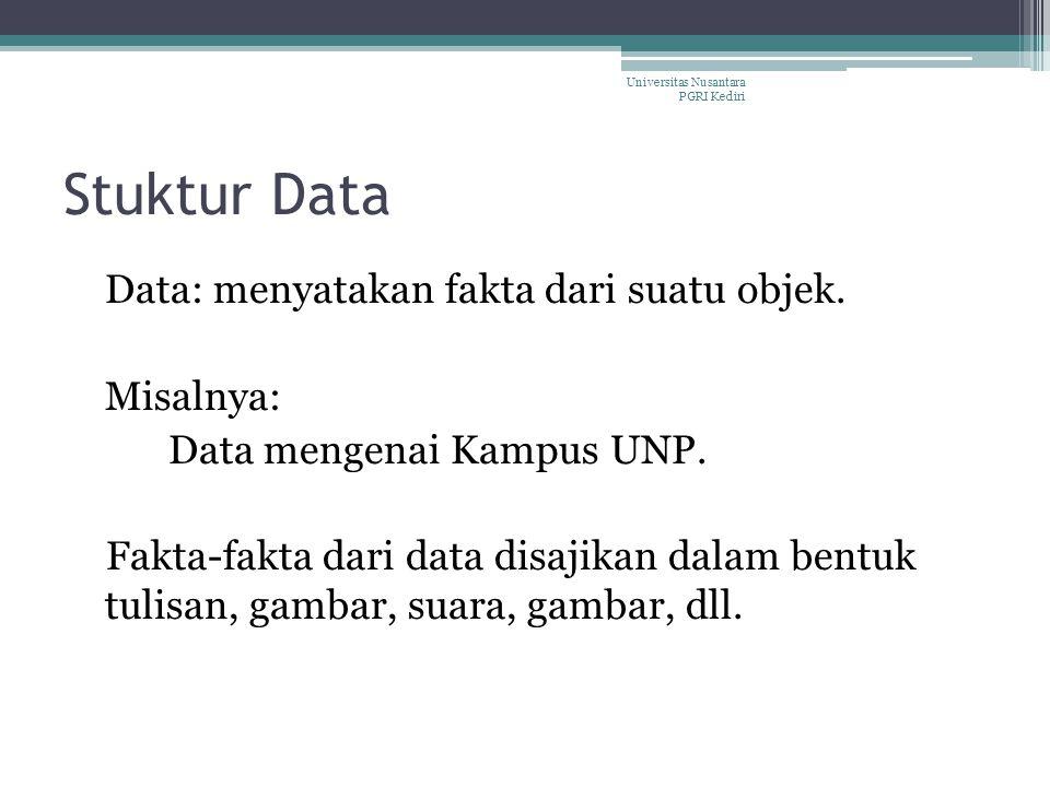 Stuktur Data Data: menyatakan fakta dari suatu objek. Misalnya: Data mengenai Kampus UNP. Fakta-fakta dari data disajikan dalam bentuk tulisan, gambar