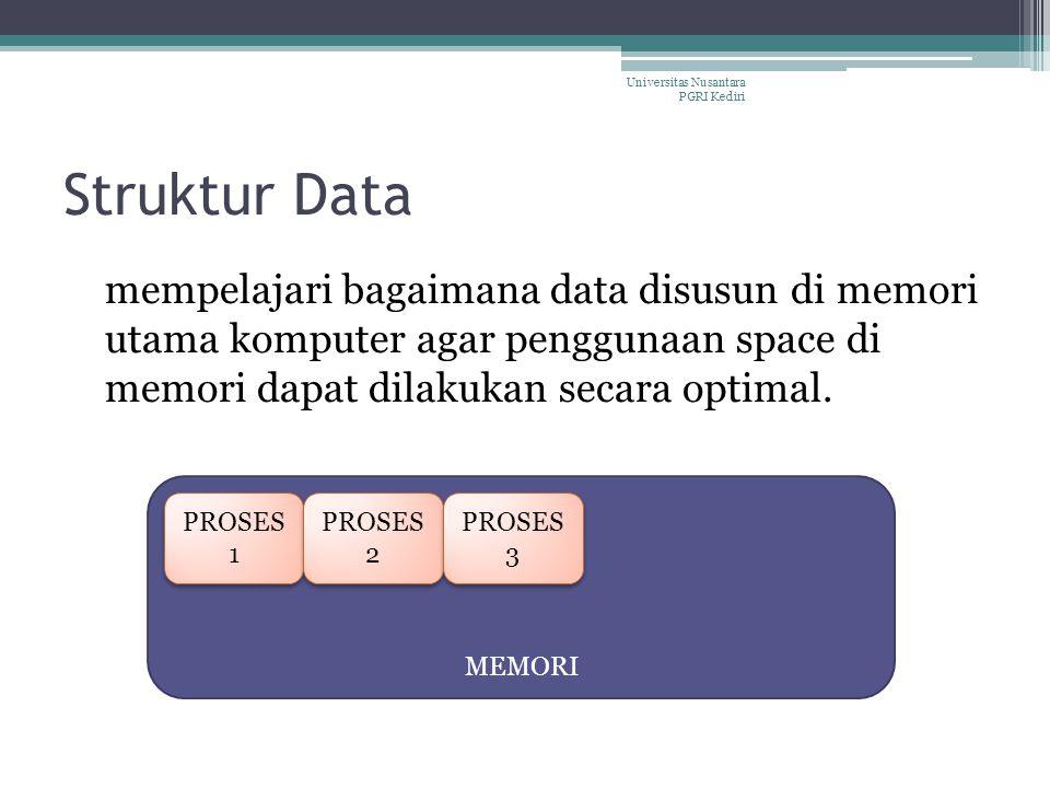 Struktur Data mempelajari bagaimana data disusun di memori utama komputer agar penggunaan space di memori dapat dilakukan secara optimal. MEMORI PROSE
