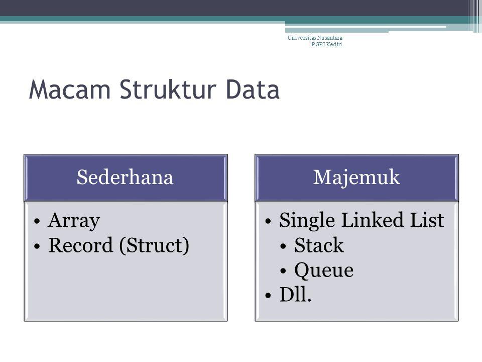 Reference Structud Programming with C++. Kjell Backman. Universitas Nusantara PGRI Kediri