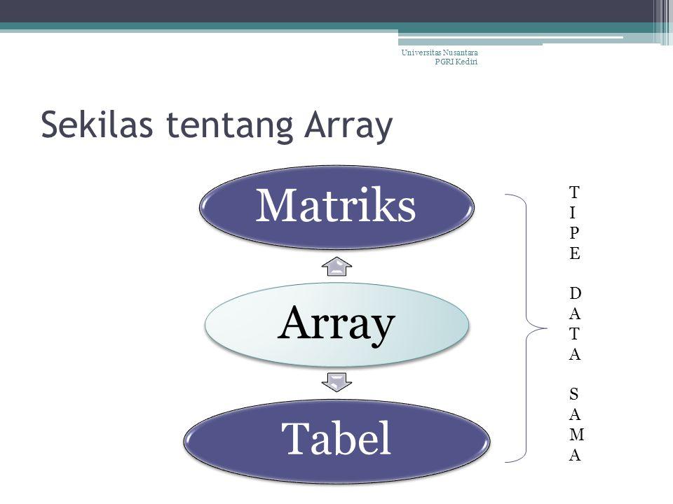 Sekilas tentang Array ArrayMatriks Tabel TIPEDATASAMATIPEDATASAMA Universitas Nusantara PGRI Kediri