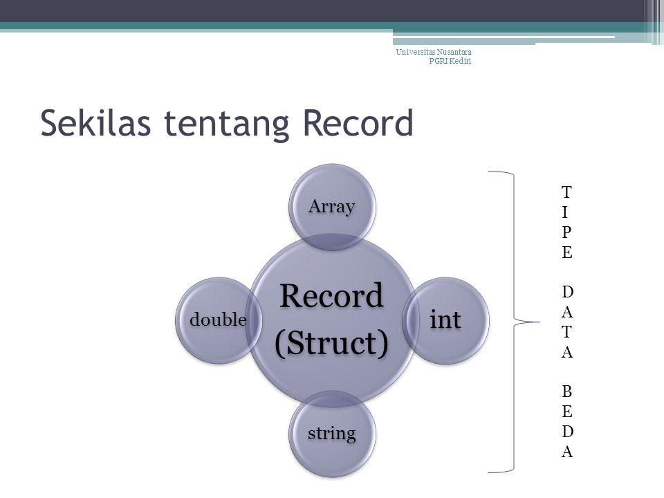 Sekilas tentang Record Record (Struct) Array int stringdouble TIPEDATABEDATIPEDATABEDA Universitas Nusantara PGRI Kediri