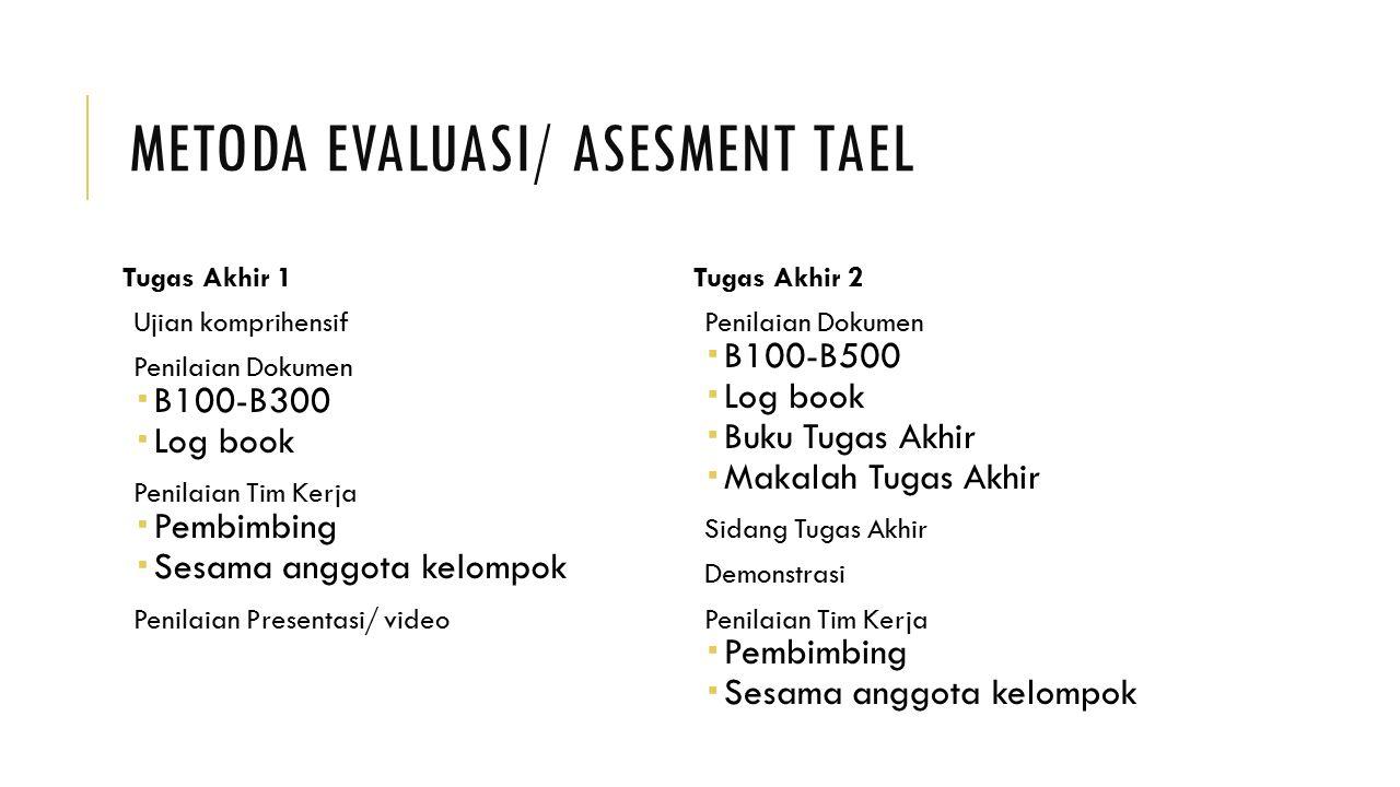 METODA EVALUASI/ ASESMENT TAEL Tugas Akhir 1 Ujian komprihensif Penilaian Dokumen  B100-B300  Log book Penilaian Tim Kerja  Pembimbing  Sesama ang
