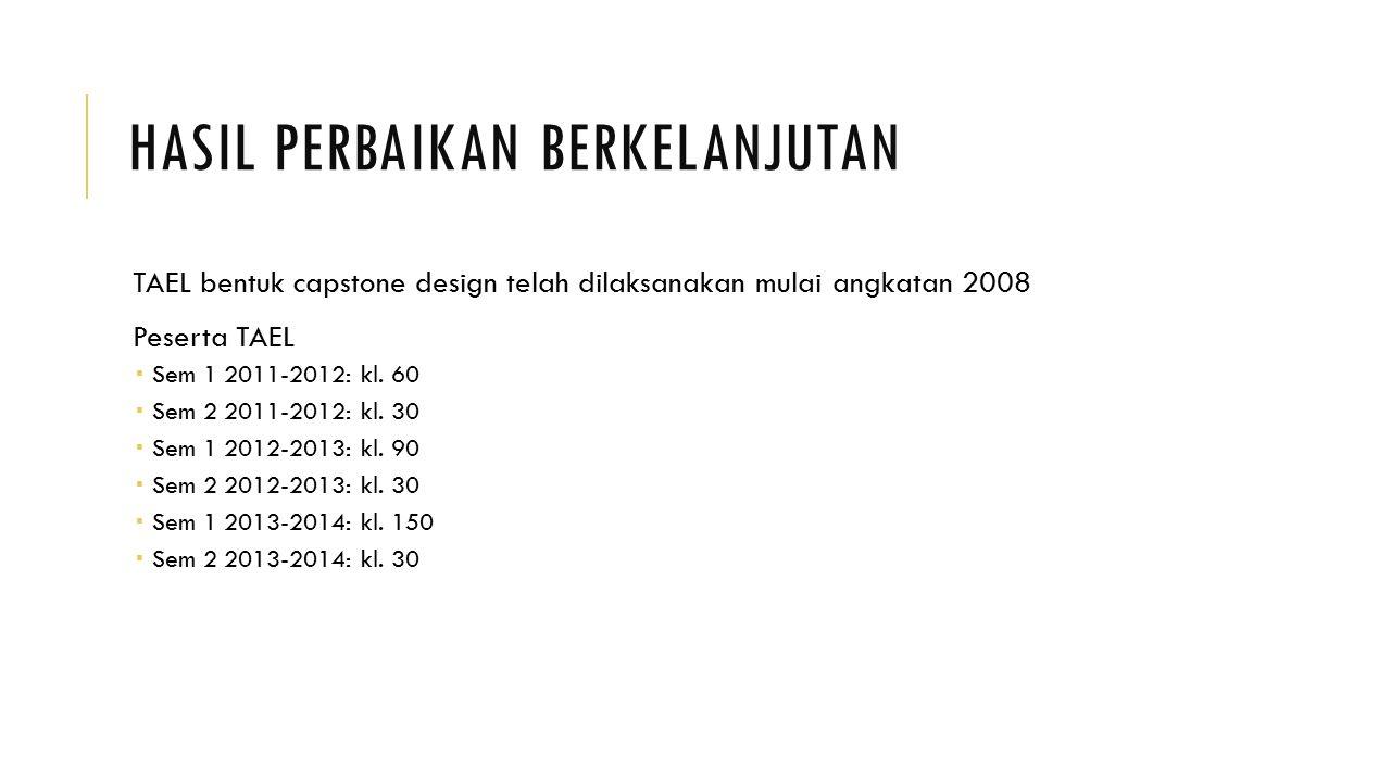 HASIL PERBAIKAN BERKELANJUTAN TAEL bentuk capstone design telah dilaksanakan mulai angkatan 2008 Peserta TAEL  Sem 1 2011-2012: kl. 60  Sem 2 2011-2